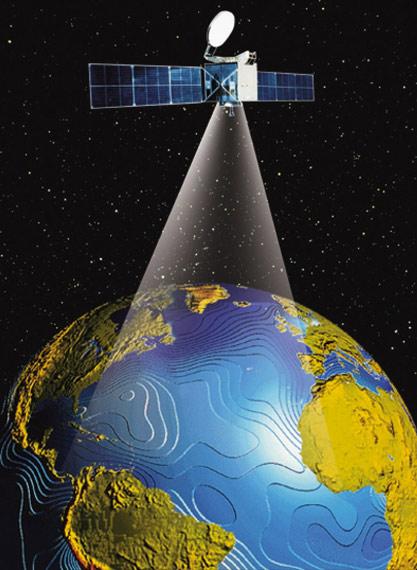国产北斗导航定位卫星工作示意图